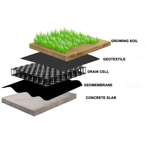drainage cells
